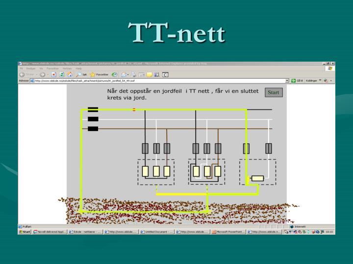 TT-nett
