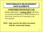 performance measurement data elements