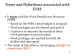 terms and definitions associated with evm