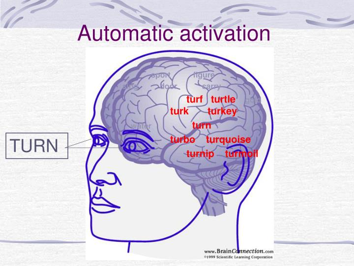 Automatic activation