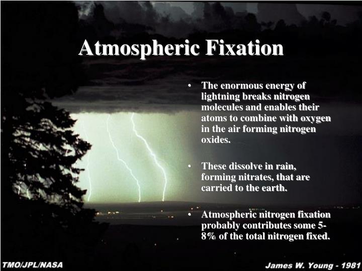 Atmospheric Fixation