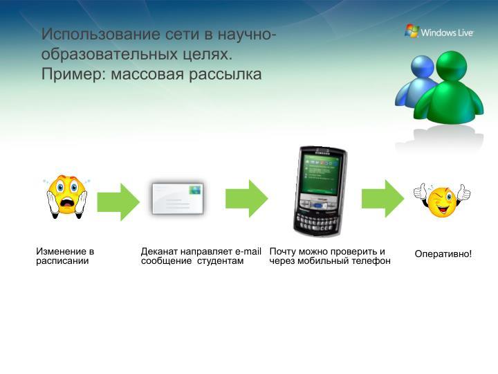 Использование сети в научно-образовательных целях.