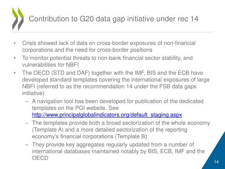 Contribution to G20 data gap initiative under rec 14