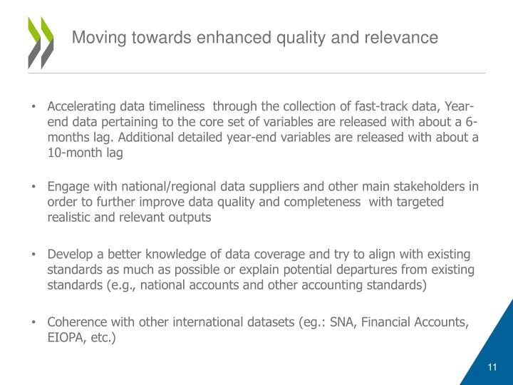 Moving towards enhanced quality and relevance