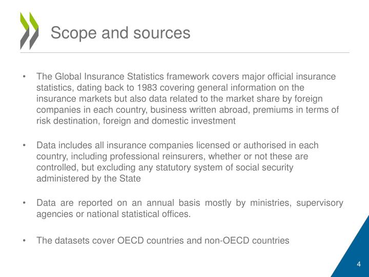 Scope and sources