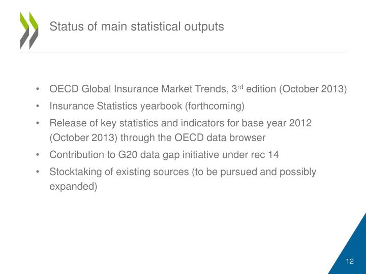 Status of main statistical outputs