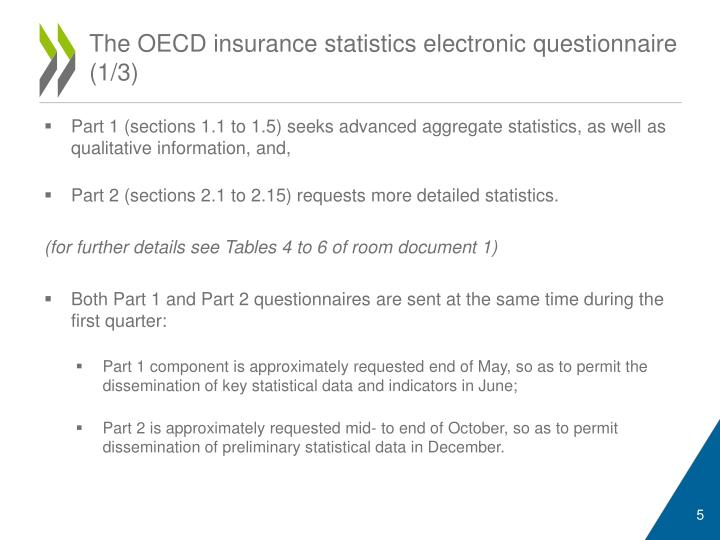 The OECD insurance statistics electronic questionnaire (1/3)