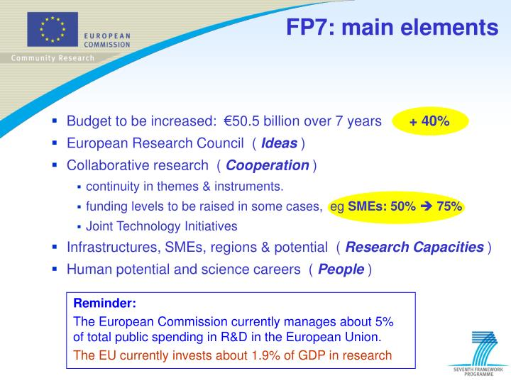 Budget to be increased:  €50.5 billion over 7 years