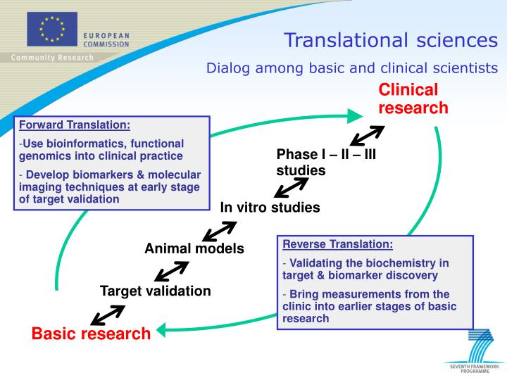 Translational sciences