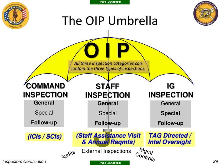 The OIP Umbrella