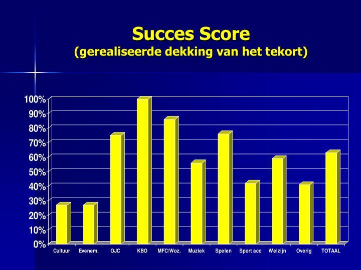 Succes Score