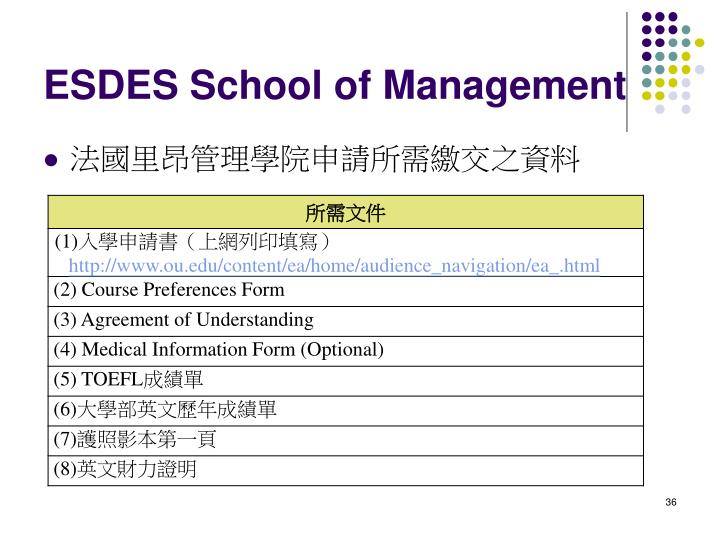 ESDES School of Management