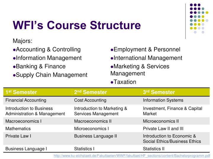 WFI's Course Structure
