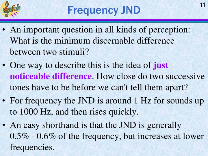 Frequency JND