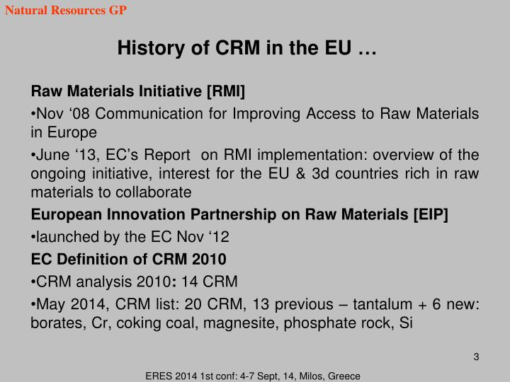 History of crm in the eu