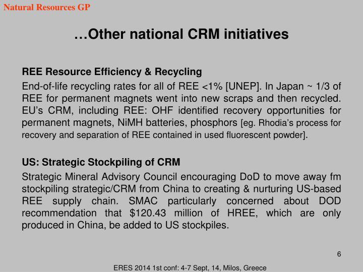 Natural Resources GP