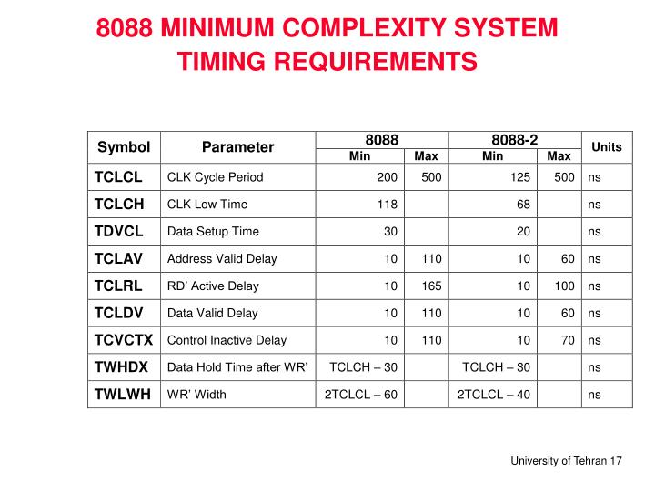 8088 MINIMUM COMPLEXITY SYSTEM TIMING REQUIREMENTS