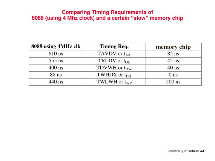 Comparing Timing Requirements of