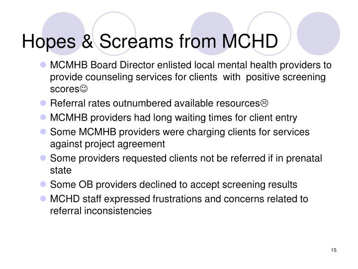 Hopes & Screams from MCHD
