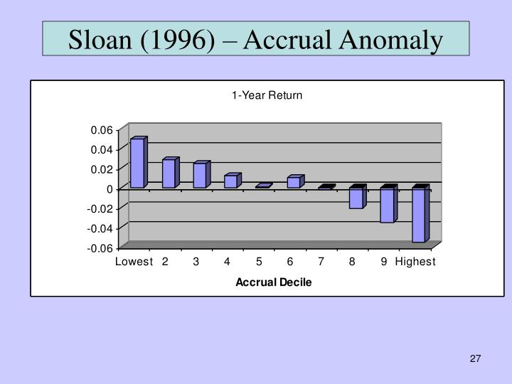 Sloan (1996) – Accrual Anomaly
