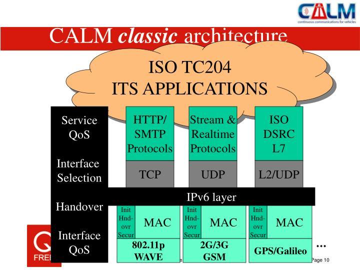 ISO TC204