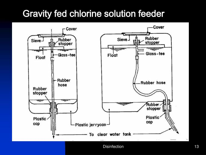 Gravity fed chlorine solution feeder