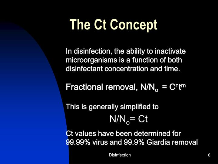 The Ct Concept