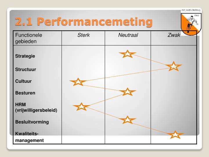 2.1 Performancemeting