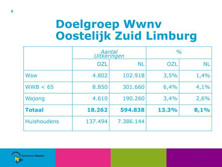 Doelgroep Wwnv Oostelijk Zuid Limburg