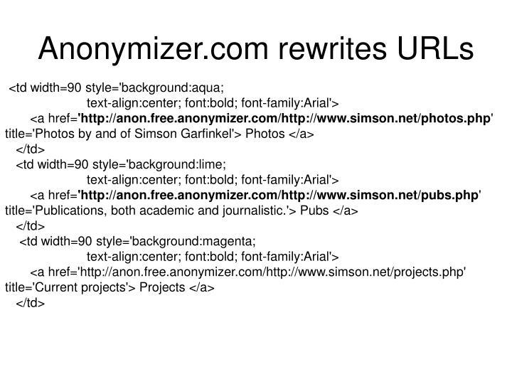 Anonymizer.com rewrites URLs