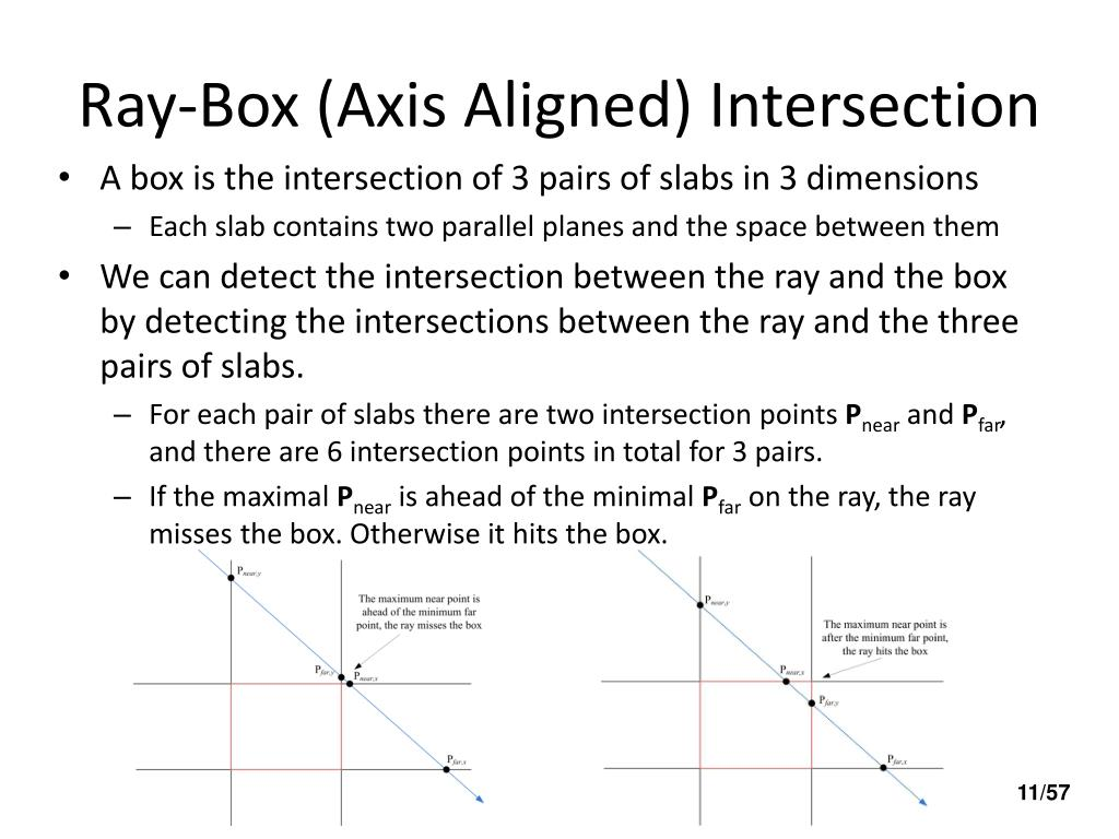 PPT - Acceleration Structures PowerPoint Presentation - ID
