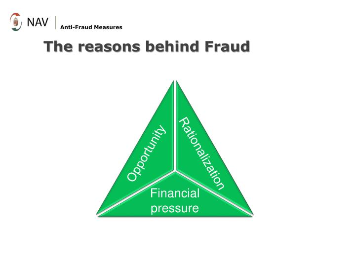 Anti-Fraud Measures
