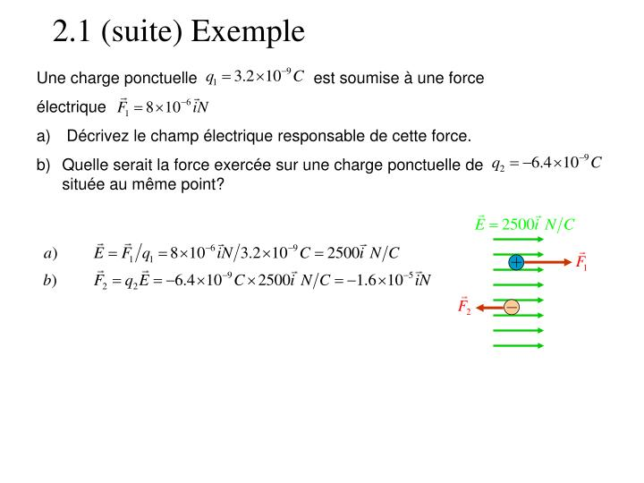 2.1 (suite) Exemple