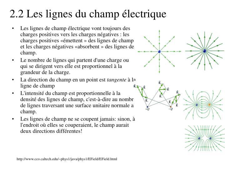 2.2 Les lignes du champ électrique