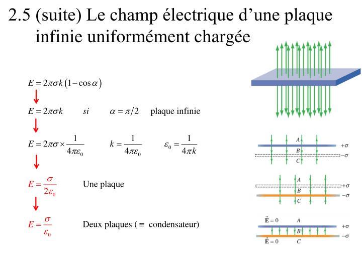 2.5 (suite) Le champ électrique d'une plaque