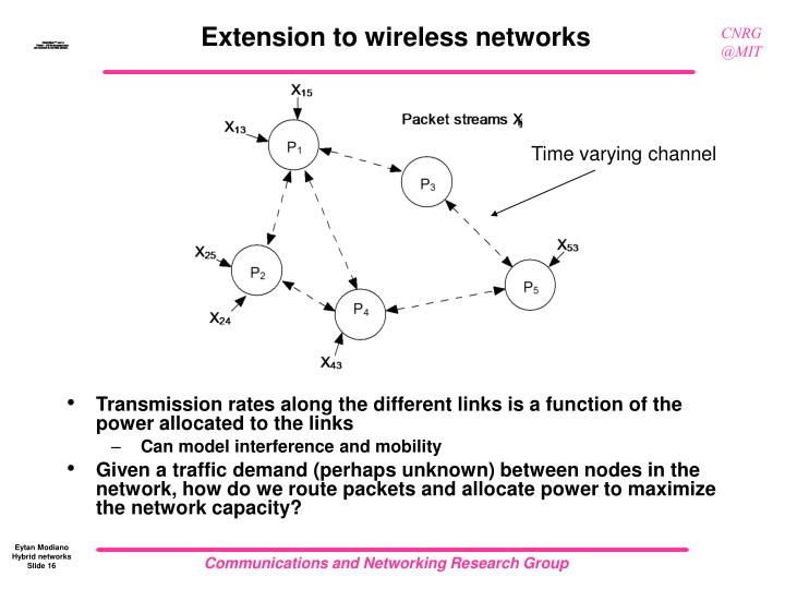 Extension to wireless networks