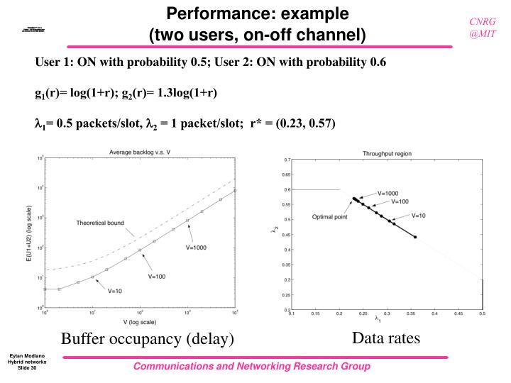 Performance: example