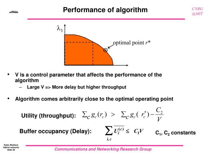 optimal point
