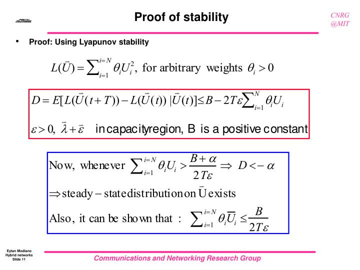 Proof of stability