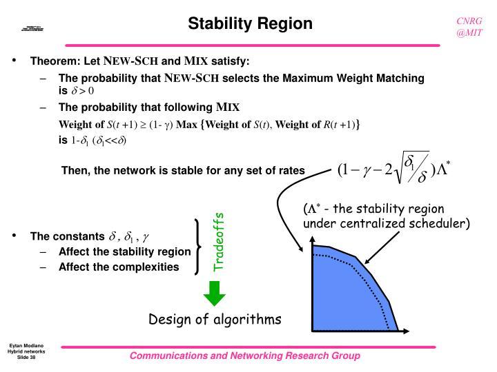 Stability Region