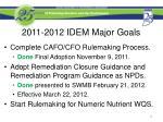 2011 2012 idem major goals1