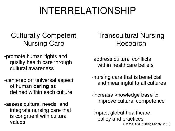 culturally competent nursing for the egyptian patient Cultural respect is vital to reduce health disparities and improve access to high-quality healthcare that is responsive to patients' needs, according to the national institutes of health (nih) nurses must respond to changing patient demographics to provide culturally sensitive care.