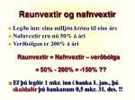 raunvextir og nafnvextir2