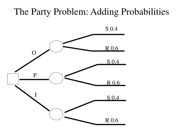The Party Problem: Adding Probabilities