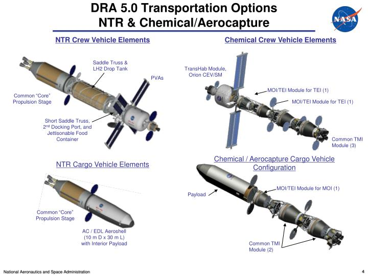 DRA 5.0 Transportation Options