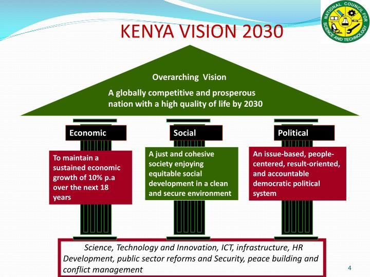 kenyas vision 2030 relevance to rural Vision 2030 was followed by the revision of the strategy for revitalizing agriculture (sra, 2004-2014), this revision led to development of the agriculture sector development strategy (asds, 2010-2020) that foresees a food secure and prosperous nation by 2020 and aims to.