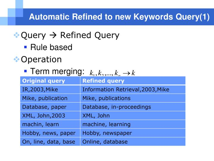 Automatic Refined to new Keywords Query(1)