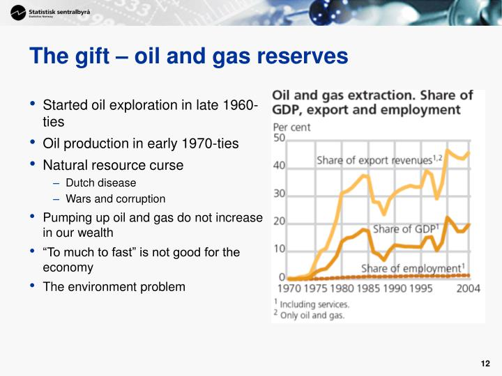 The gift – oil and gas reserves