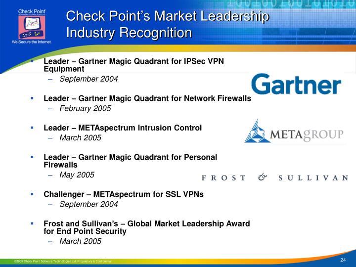 Check Point's Market Leadership