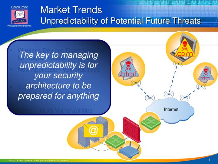 The key to managing unpredictability is for your security architecture to be prepared for anything